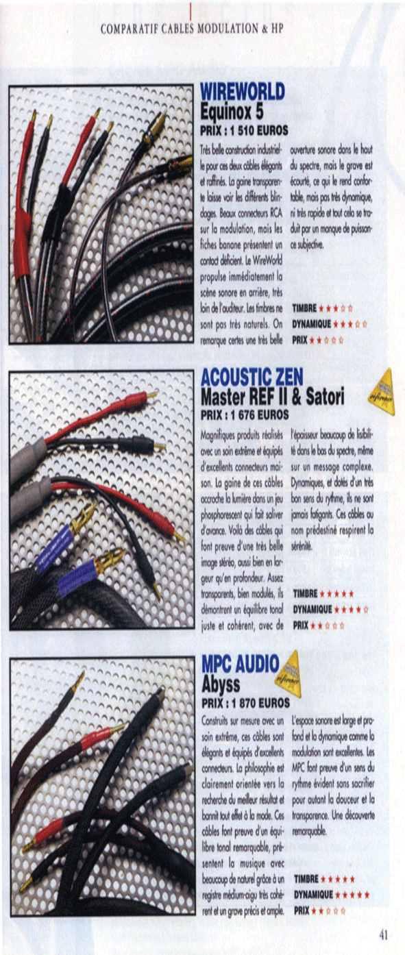 2003 - Haut Fidelite Comparatif Cables HP 2003